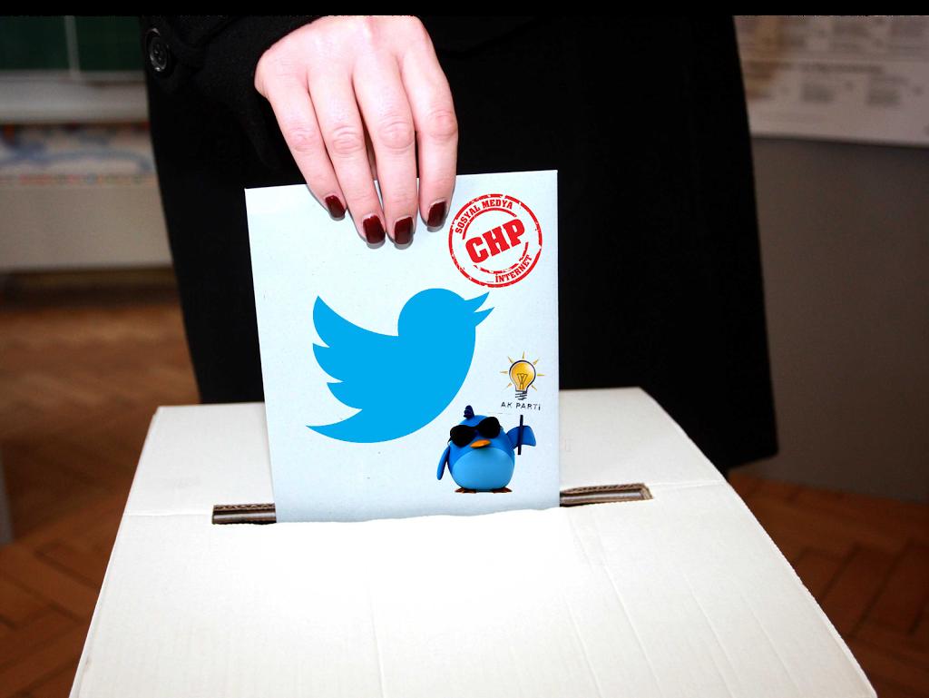 siyasi-partiler-ve-sosyal-medya
