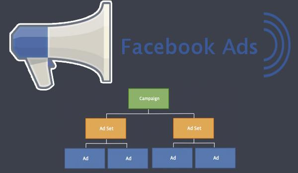 Facebook reklamları yeni sistem
