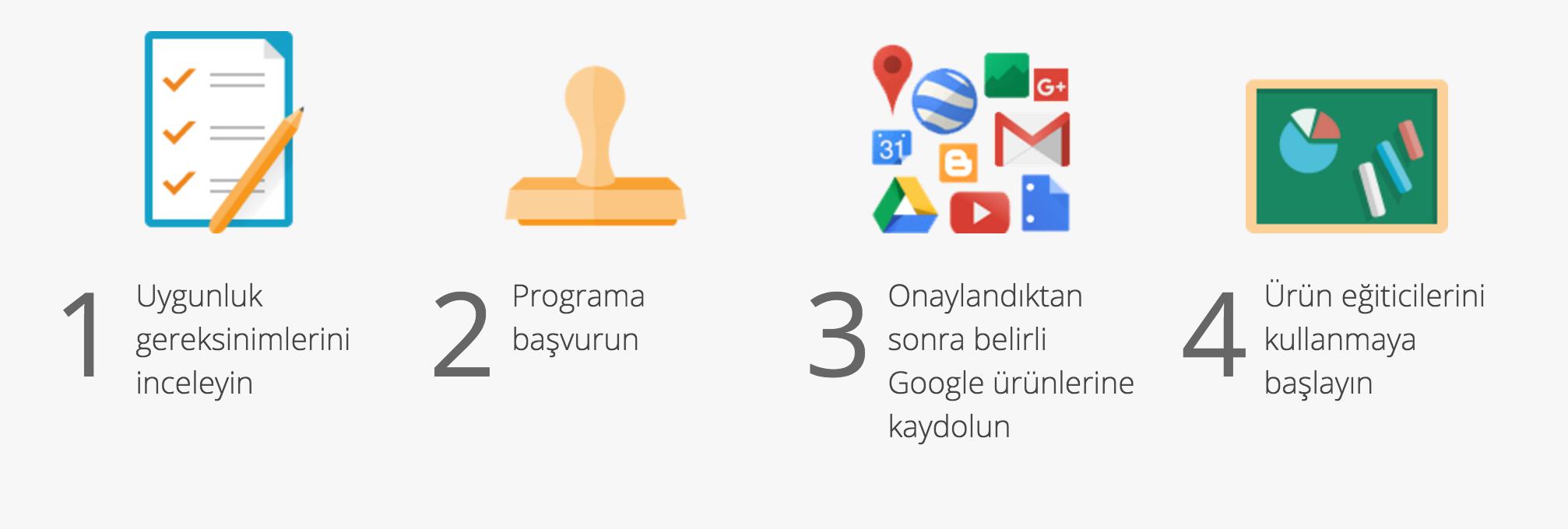 Google ile Sivil Toplum Kuruluşları Katılım Şartları