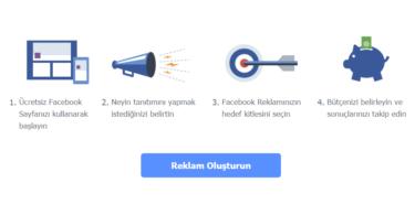 facebook reklam ucretleri